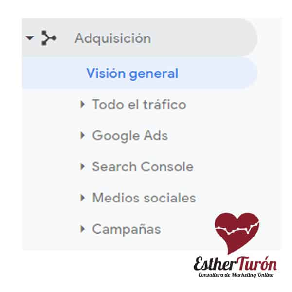 Google Analytics Redes Sociales