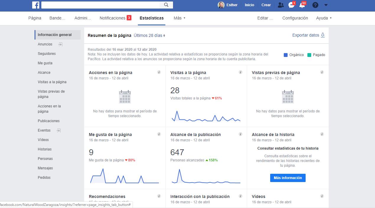 Estadísticas, información de páginas de facebook
