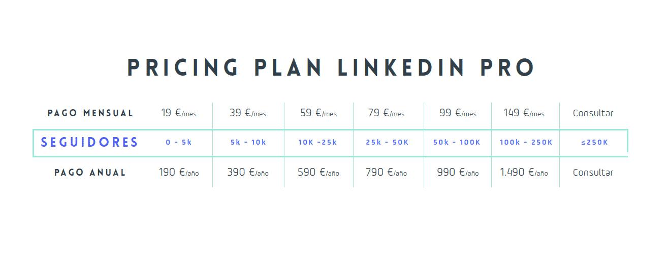 Pricing de herramienta Trackin plan Pro