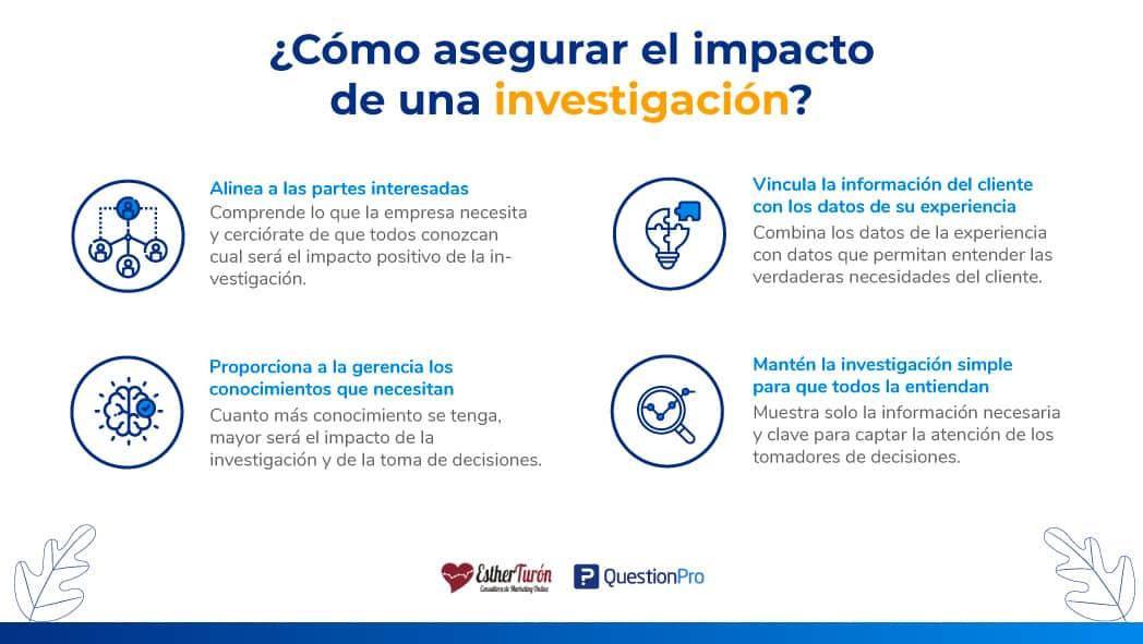 infografía cómo asegurar el impacto de una investigación de mercado