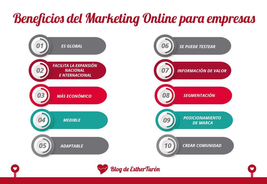 Infografía-Beneficios del marketing online--ESTHER TURÓN